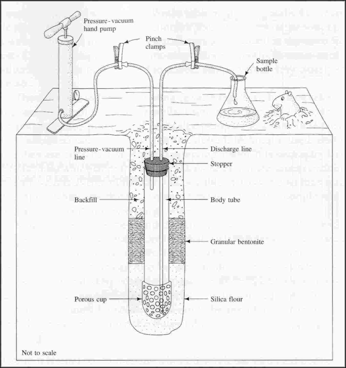 Biological Vacuum Sewage Treatment Plant On Ships likewise 2006 Dodge Ram Cummins Wiring Diagram as well Dyson Parts moreover 34860045 furthermore 50160 Chilled Water Central Air Conditioning Systems. on valve schematic